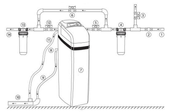 Система умягчения воды Аквастиль AKB12-02